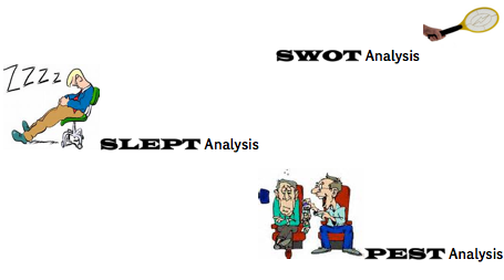 an introduction to swot analysis  free business essay  essay uk free business essays